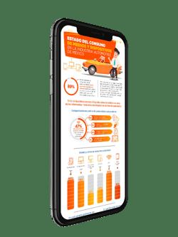 Consumo de medios en la industria automotriz en México