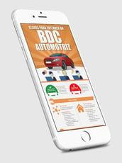 Claves para entender un BDC Automotriz