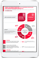 Crece los resultados de tus campañas digitales con un mix de medios inteligente