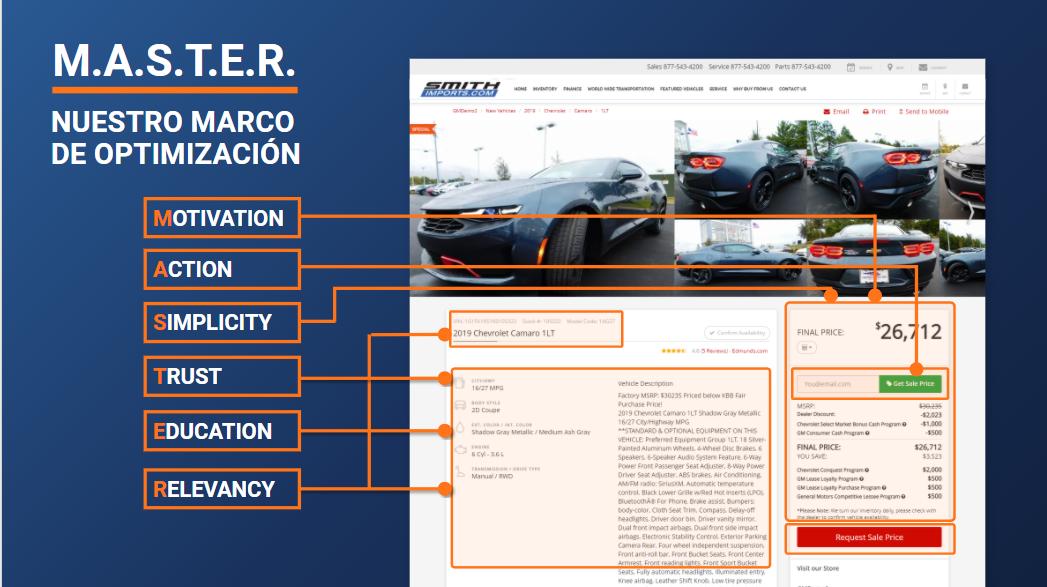 master-website-dealers-spanish